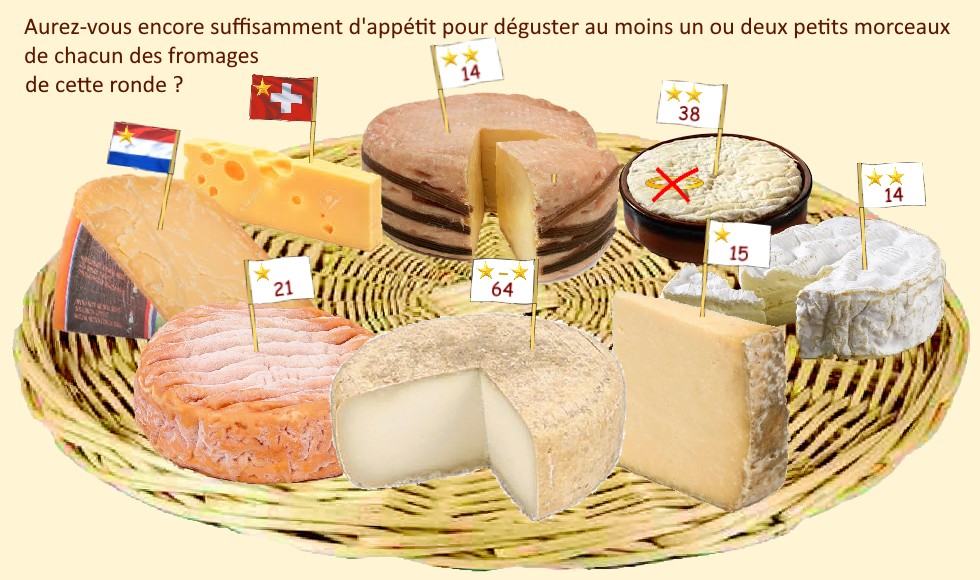 http://jacquesviaud.free.fr/P2T/assortiment.png